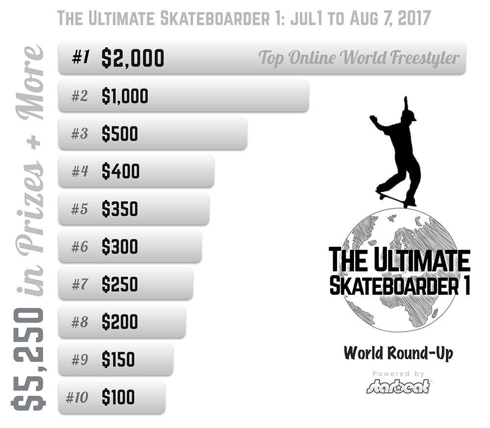 the-ultimate-skateboarder-1-prizes